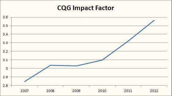 CQG Impact Factor