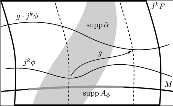 Figure 1 Khavkine