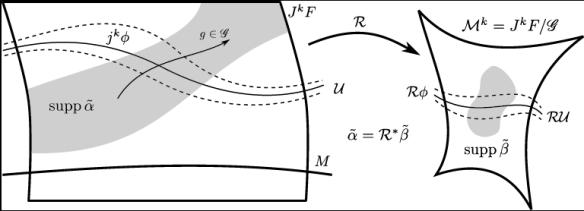 Figure 2 Khavkine