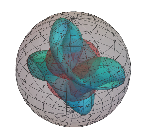 Supertranslation horizon inside the event horizon of the Schwarzschild black hole