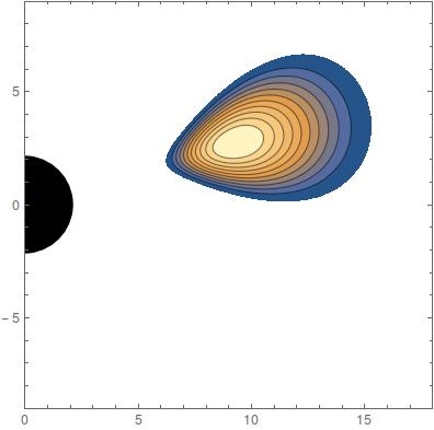 Accretion torus around a NUT black hole