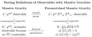 observablesgravitydiagram