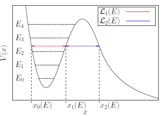 figure2copy